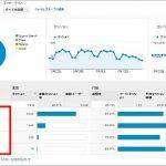 SEO対策に役立つGoogle アナリティクスの活用法(応用編)