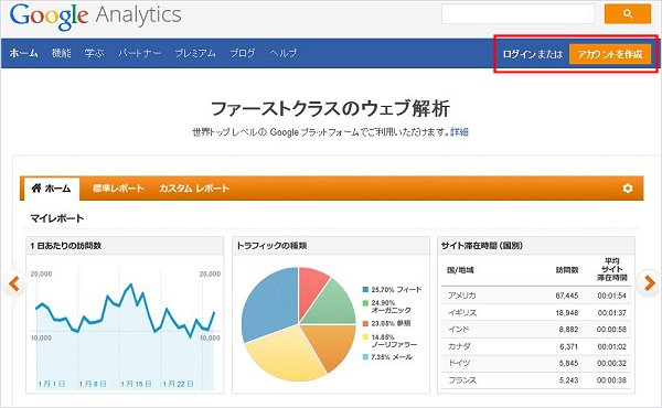 GoogleAnalyticsトップ