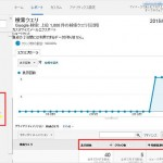 SeesaaブログにGoogle ウェブマスター ツールとアナリティクスを設定する